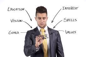 talent development empathy communications talent development