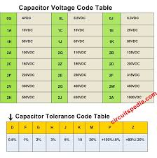 41 How To Read Capacitor Code Value Ceramic Capacitor Code