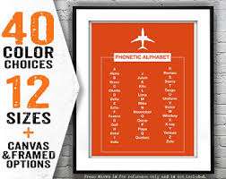 The aviation alphabet is designed to ensure common sounding letters are not heard incorrectly. Aviation Alphabet Etsy