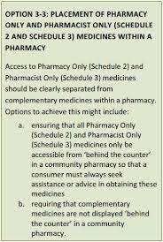Medicines Schedule Keeping Them Separate Ajp