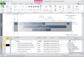 Copy And Email Timeline In Microsoft Project 2010