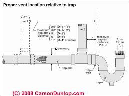 Plumbing Vent Distances Routing Codes