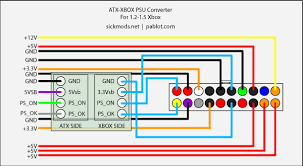 sickmods atx psu converter1 > install it here is a picture of our atx extender which you can purchase the psu converter for an additional 5 this you can install the psu converter