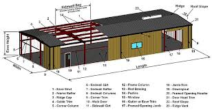 star building systems glossary of metal building terms this is a list of commonly used terms and their definitions this list is not intended to be all