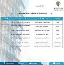 نتيجة الثانوية العامة في الكويت 2021 بالاسم عبر موقع المربع الإلكتروني -  ثقفني