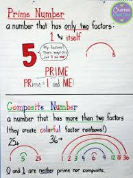 Prime Composite Anchor Chart Prime And Composite Anchor Chart Plus A Freebie Math