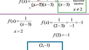 we can find the coordinates of the hole by finding an equivalent rational function to f x that has all the same points of f x except at the point at x 2