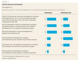 Скачать Конкуренты Предприятия отчет по практике Конкуренты предприятия отчет по практике подробнее