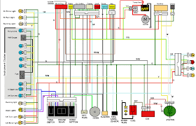 tao tao cc moped wiring diagram wirdig