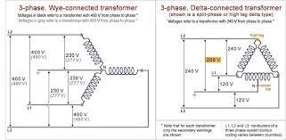 220 volt 3 phase plug wiring diagram wiring diagram database \u2022 Wiring-Diagram 220 Volt Motor 3 Phase at 220 Volt 3 Phase Motor Wiring Diagram