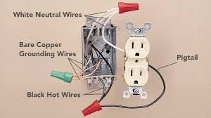 wiring a middle of run receptacle