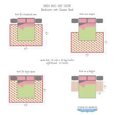 architecture standard area rug sizes brilliant size chart for interior design notes intended 0 from