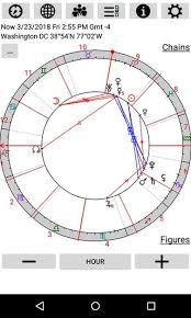 Astro Charts Lite Apk 9 2 5 Download Free Apk From Apksum