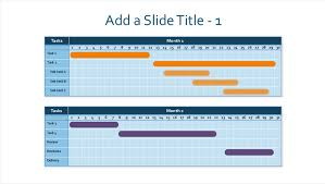 How To Use Agile Gantt Chart In Excel Agile Gantt Chart