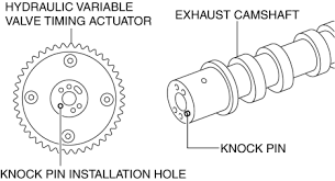 electric variable valve timing actuator hydraulic variable valve align the knock pin on the end of the exhaust camshaft the knock pin installation hole on the actuator side and temporarily assemble the bolt