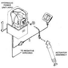 bennett trim tab pump wiring diagram wiring diagram for you • bennett trim tab hydraulic fitting nut ferrule defender marine rh defender com bennett trim tab rocker switch wiring diagram bennett trim tab rocker
