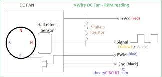4 wire fan diagram wiring diagram expert 4 pin pwm fan wiring diagram wiring diagram centre 4 wire pc fan diagram 4 pin