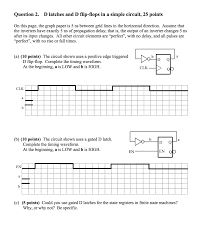 Solved On This Page The Graph Paper Is 5 Ns Between Grid