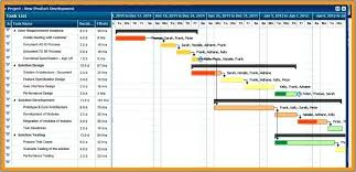 Google Spreadsheet Templates Awesome Template Timesheet Form