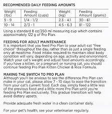 Purina Pro Plan Focus Adult 11 Indoor Care Turkey Rice