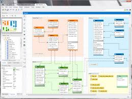 Database Designer Resume MySQL MySQL Workbench Visual Database Design 22