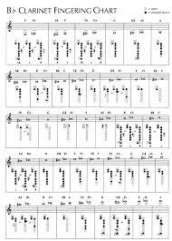 B Flat Clarinet Transposition Chart Clarinet Early Light Academy Music