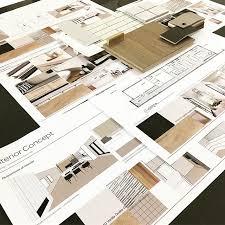 Interior Design Image Concept Unique Inspiration Design