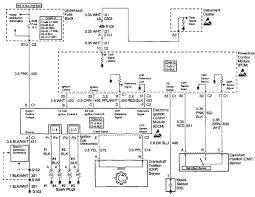 willys jeep wiring diagram stylesync me cj2a wiring harness diagram cj2a wiring erstine com also willys jeep diagram