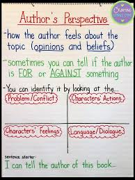 Author S Point Of View Anchor Chart Teaching About Authors Perspective Authors Perspective