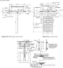 132 33kv Substation Design Pdf Pdf Design Of Earthing System For Hv Ehv Ac Substation A