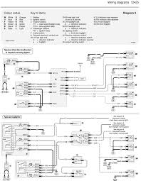 jaguar x type electrical guide wiring diagram on jaguar xj6 simple wiring diagram jaguar x type data wiring diagram jaguar x type electrical guide wiring diagram on jaguar xj6
