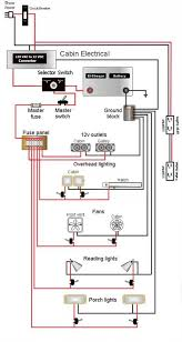 jayco trailer wiring diagram how to rewire a camper trailer at Travel Trailer Wiring Diagram