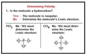 Molecular Geometry And Polarity Chart Lesson 9 Molecular Polarity