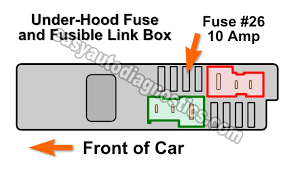 part 2 how to test the alternator 2002 2006 2 5l nissan altima checking the alternator fuses in the under hood fuse box 2 5l nissan altima