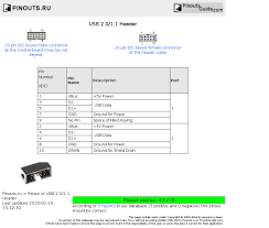usb to siig wiring schematic usb diy wiring diagrams usb wiring schematic nilza net