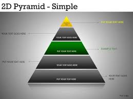 Pyramid Powerpoint Food Pyramid Powerpoint Slides Powerpoint Templates