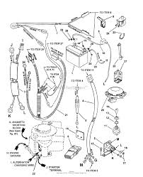 Snapper 281016be 28 10 hp rear engine rider series 16 parts diagrams rh jackssmallengines old