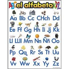 Spanish Alphabet Chart Pdf World Language Spanish Alphabet Vowels