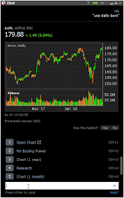 Aapl Options Chart Natural Language Interface To Trading