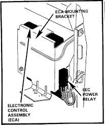ecc wiring diagram 1986 ford modern design of wiring diagram • where is the fuel pump relay located on a 1985 f150 5 0 efi rh justanswer com 1986 ford bronco wiring diagram 1985 ford bronco wiring diagram