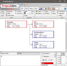 Pert Chart Software 3 Free Pert Chart Software