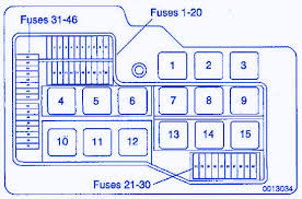 1998 bmw 328i relays diagram data wiring diagram blog 318 e36 fuse box diagram data wiring diagram blog 1998 bmw 328i white 1998 bmw 328i relays diagram