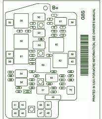 chevy cavalier fuse panel diagrams automotive wiring 2004 pontiac aztek fuse box diagram
