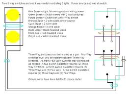 light switch installation medium size of 4 way light switch wiring light switch installation image titled light switch wiring diagram