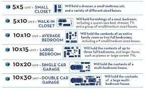 American Mini Storage Self Storage Facility Storage Size Guide