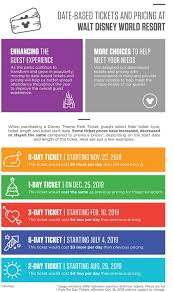 Disney World Ticket Price Chart New Online Planning Tools Date Based Tickets Launch Today