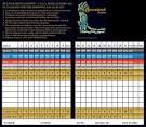 Scorecards | Play Golf Amarillo