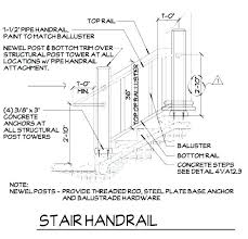 Deck rail spacing Requirements Deck Railing Spacing Stair Deck Railing Spacing Between Posts Italiansongsclub Deck Railing Spacing Stair Deck Railing Spacing Between Posts