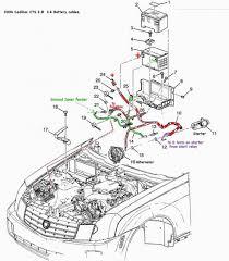 Colorful steve fender stratocaster wiring diagram festooning