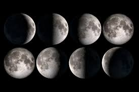 Phases Of The Moon Chart For Kids Moon Phase Calendar What Is The Moon Phase Today